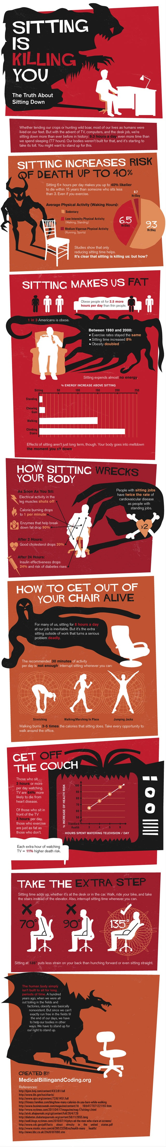 Sitting affects your body